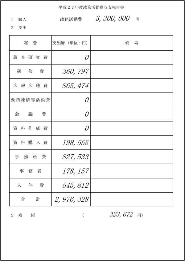 平成27年度政務活動費収支報告書